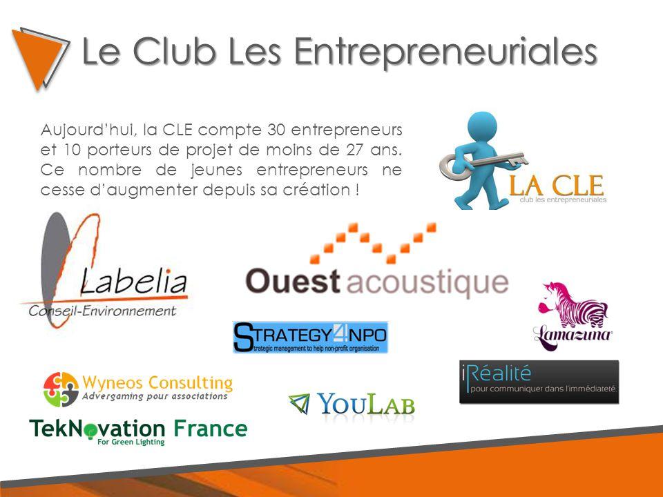 Aujourd'hui, la CLE compte 30 entrepreneurs et 10 porteurs de projet de moins de 27 ans. Ce nombre de jeunes entrepreneurs ne cesse d'augmenter depuis