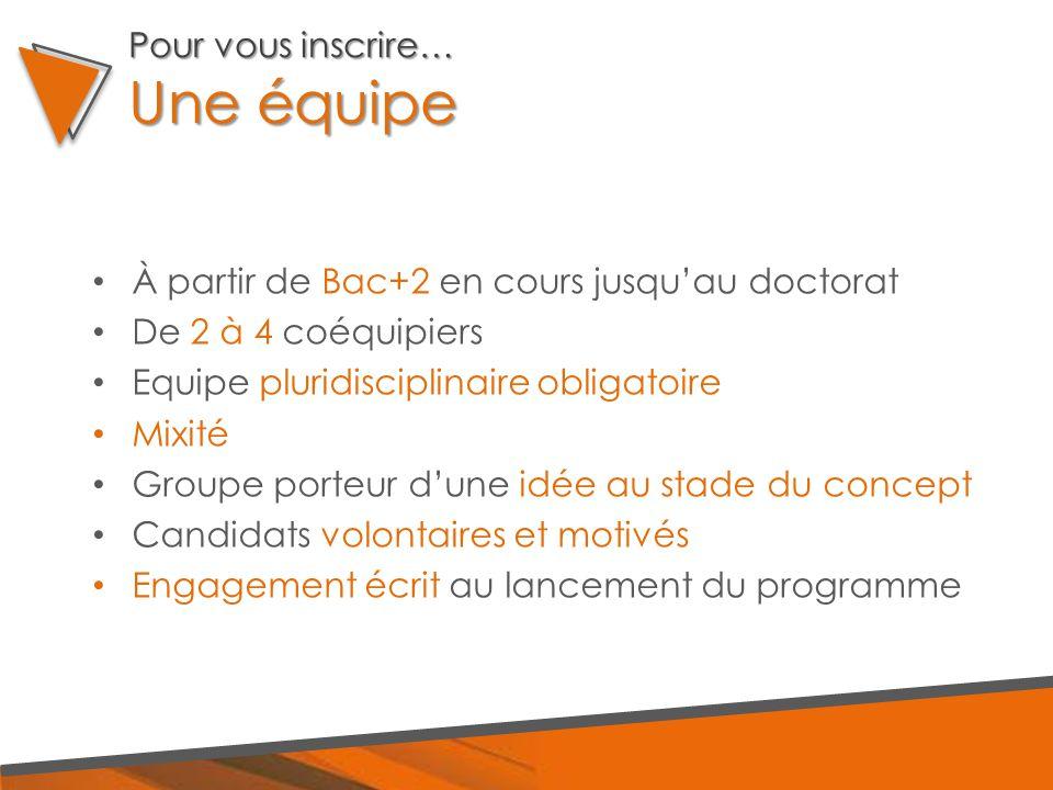 À partir de Bac+2 en cours jusqu'au doctorat De 2 à 4 coéquipiers Equipe pluridisciplinaire obligatoire Mixité Groupe porteur d'une idée au stade du c
