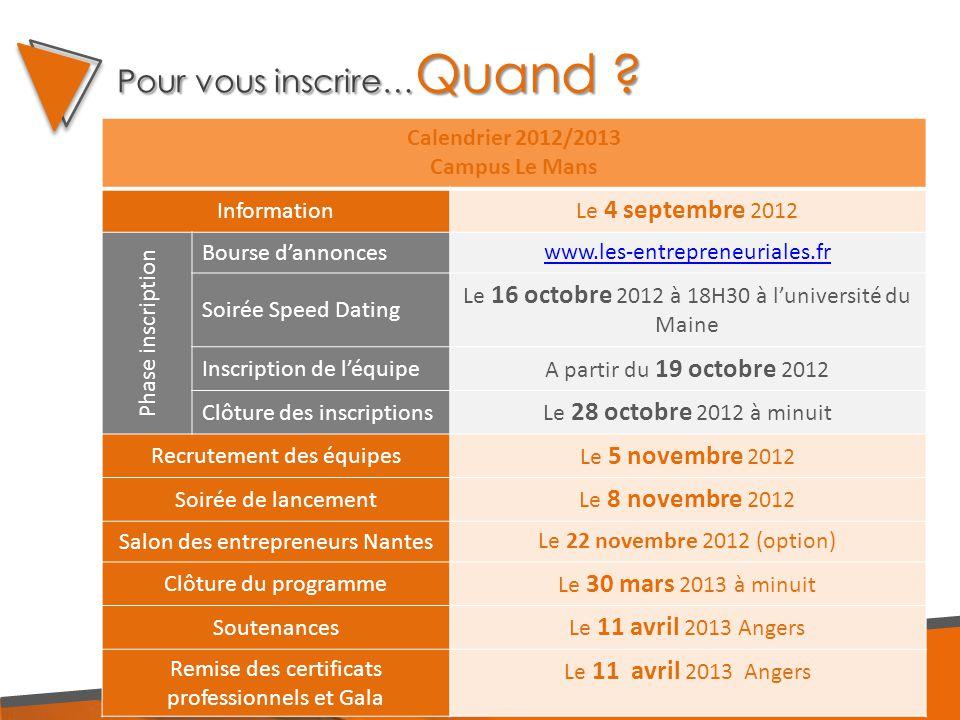 Pour vous inscrire… Quand ? Calendrier 2012/2013 Campus Le Mans Information Le 4 septembre 2012 Phase inscription Bourse d'annonces www.les-entreprene