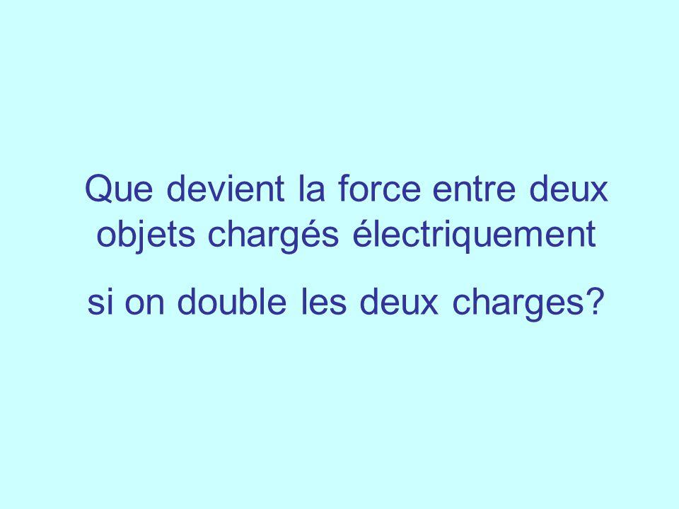 Que devient la force entre deux objets chargés électriquement si on double les deux charges?