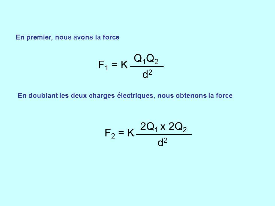 F 1 = K Q1Q2Q1Q2 d2d2 En premier, nous avons la force En doublant les deux charges électriques, nous obtenons la force F 2 = K 2Q 1 x 2Q 2 d2d2