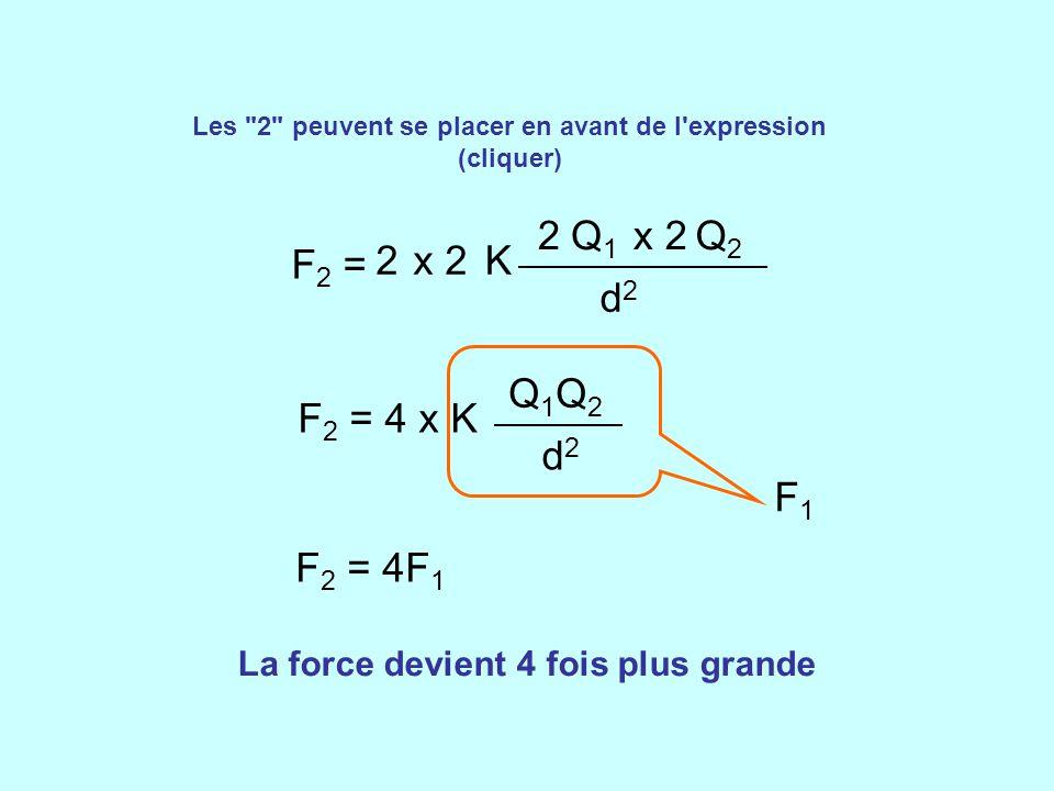 Que devient la force entre deux objets chargés électriquement si on triple une des deux charges et on double la distance?