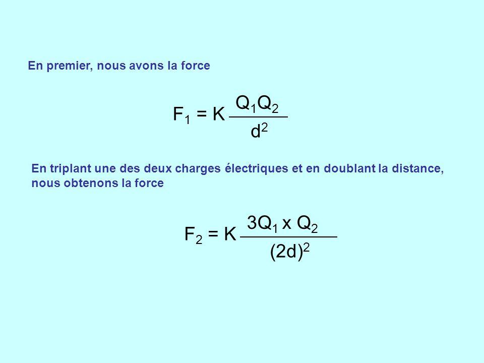 F 1 = K Q1Q2Q1Q2 d2d2 En premier, nous avons la force En triplant une des deux charges électriques et en doublant la distance, nous obtenons la force