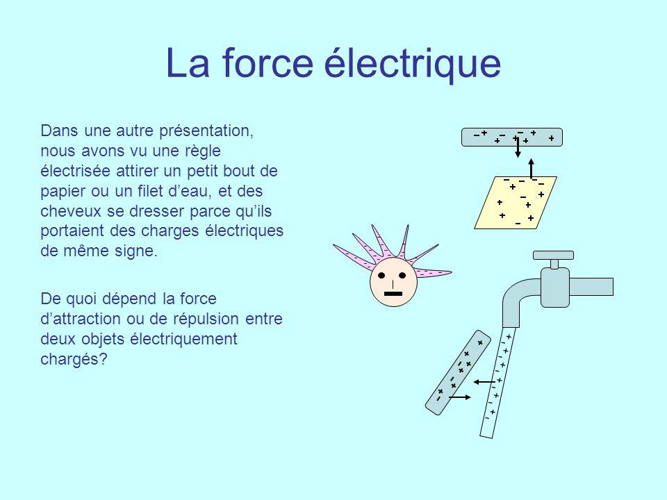Dans une autre présentation, nous avons vu une règle électrisée attirer un petit bout de papier ou un filet d'eau, et des cheveux se dresser parce qu'
