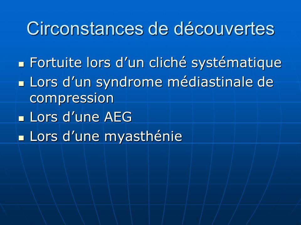 Circonstances de découvertes Fortuite lors d'un cliché systématique Fortuite lors d'un cliché systématique Lors d'un syndrome médiastinale de compression Lors d'un syndrome médiastinale de compression Lors d'une AEG Lors d'une AEG Lors d'une myasthénie Lors d'une myasthénie