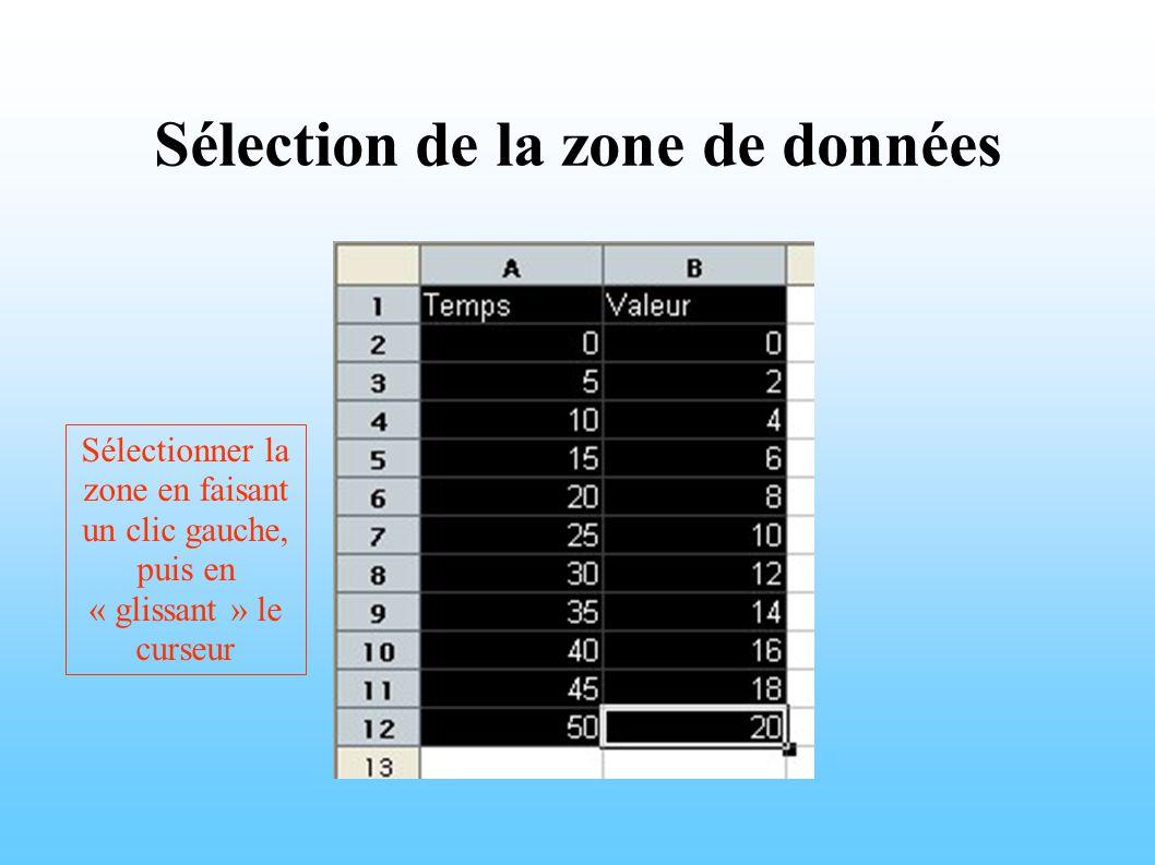 Sélection de la zone de données Sélectionner la zone en faisant un clic gauche, puis en « glissant » le curseur