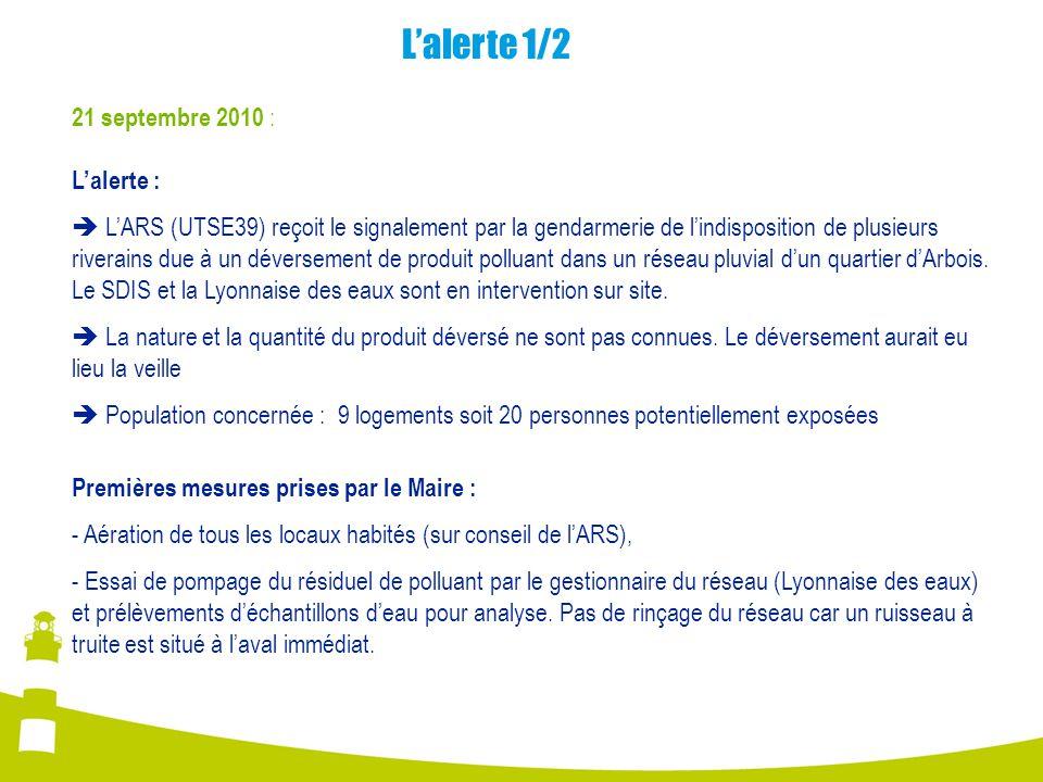 L'alerte 1/2 21 septembre 2010 : L'alerte :  L'ARS (UTSE39) reçoit le signalement par la gendarmerie de l'indisposition de plusieurs riverains due à un déversement de produit polluant dans un réseau pluvial d'un quartier d'Arbois.