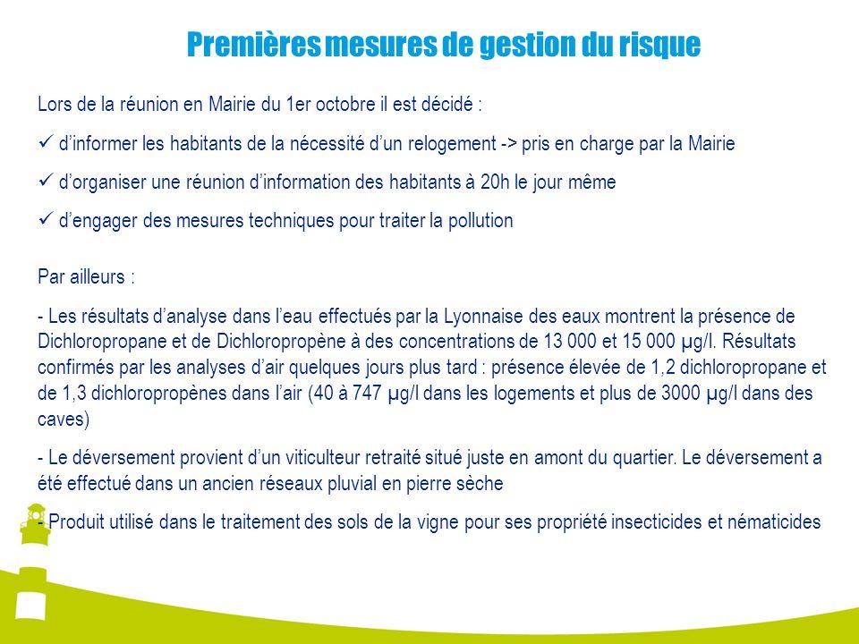 Premières mesures de gestion du risque Lors de la réunion en Mairie du 1er octobre il est décidé : d'informer les habitants de la nécessité d'un relogement -> pris en charge par la Mairie d'organiser une réunion d'information des habitants à 20h le jour même d'engager des mesures techniques pour traiter la pollution Par ailleurs : - Les résultats d'analyse dans l'eau effectués par la Lyonnaise des eaux montrent la présence de Dichloropropane et de Dichloropropène à des concentrations de 13 000 et 15 000 µg/l.