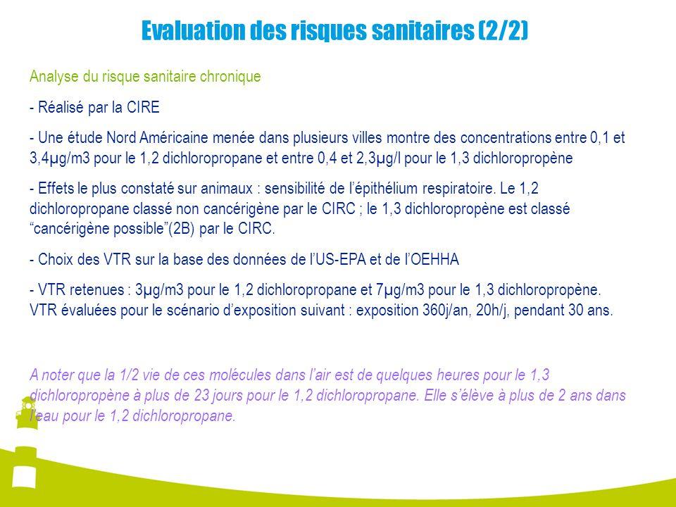 Analyse du risque sanitaire chronique - Réalisé par la CIRE - Une étude Nord Américaine menée dans plusieurs villes montre des concentrations entre 0,1 et 3,4µg/m3 pour le 1,2 dichloropropane et entre 0,4 et 2,3µg/l pour le 1,3 dichloropropène - Effets le plus constaté sur animaux : sensibilité de l'épithélium respiratoire.
