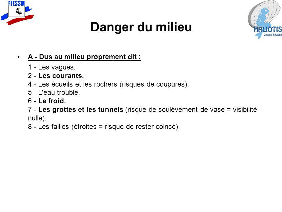 Danger du milieu A - Dus au milieu proprement dit : 1 - Les vagues. 2 - Les courants. 4 - Les écueils et les rochers (risques de coupures). 5 - L'eau