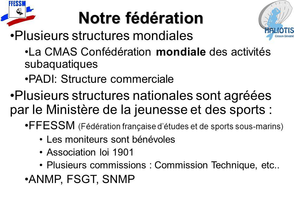 Plusieurs structures mondiales La CMAS Confédération mondiale des activités subaquatiques PADI: Structure commerciale Plusieurs structures nationales