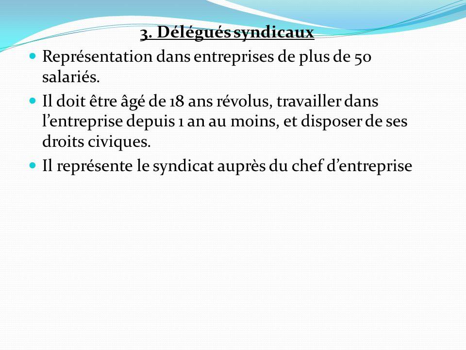3.Délégués syndicaux Représentation dans entreprises de plus de 50 salariés.
