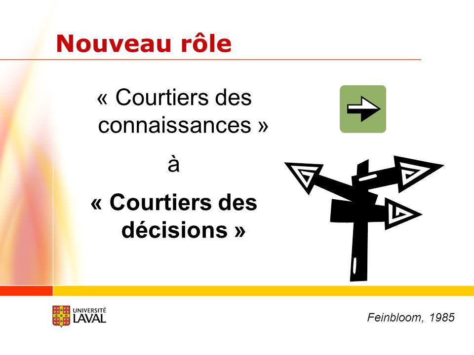 Nouveau rôle « Courtiers des connaissances » à « Courtiers des décisions » Feinbloom, 1985