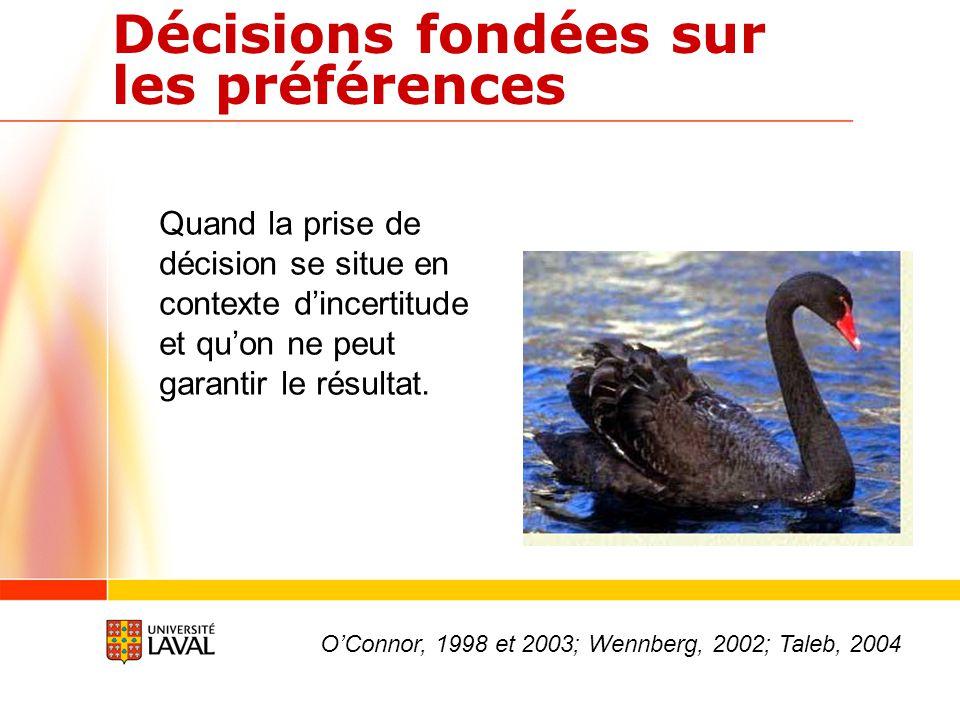 Quand la prise de décision se situe en contexte d'incertitude et qu'on ne peut garantir le résultat.