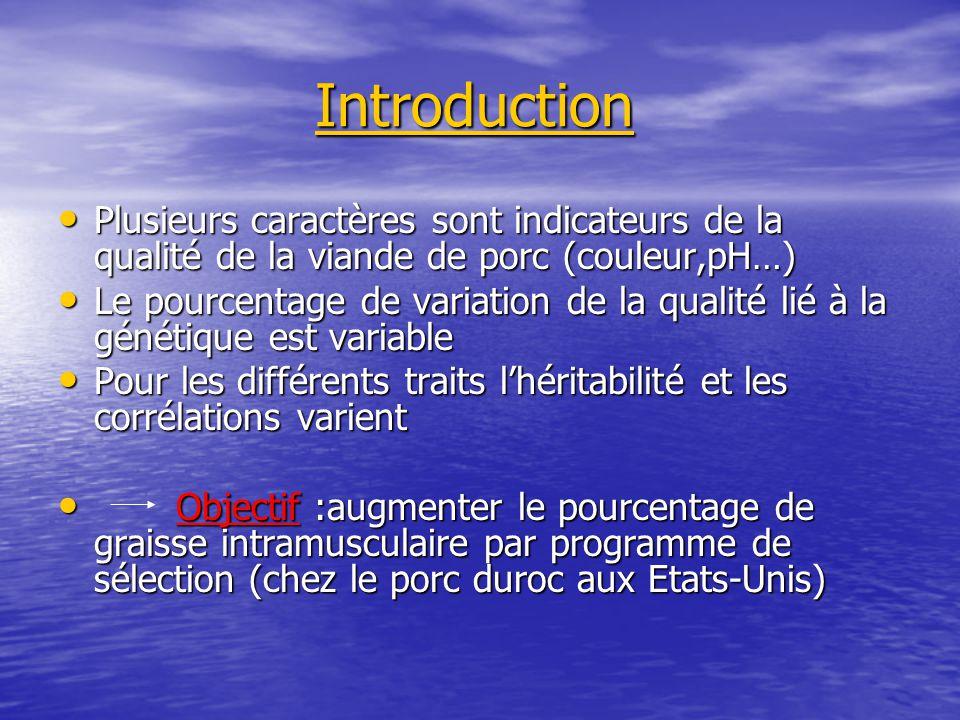 Introduction Introduction Plusieurs caractères sont indicateurs de la qualité de la viande de porc (couleur,pH…) Plusieurs caractères sont indicateurs