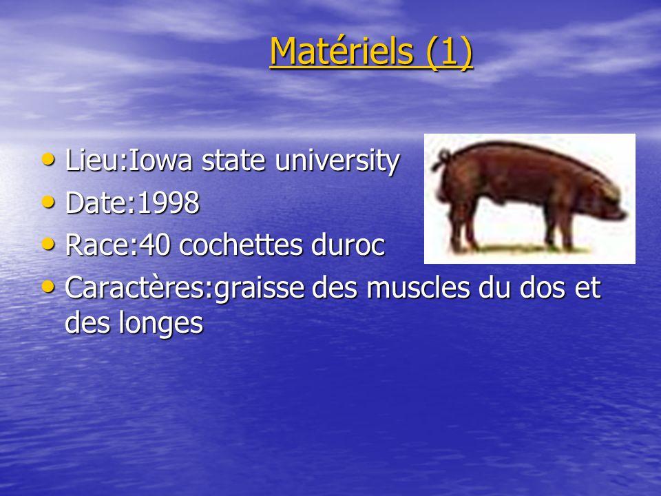 Matériels (1) Matériels (1) Lieu:Iowa state university Lieu:Iowa state university Date:1998 Date:1998 Race:40 cochettes duroc Race:40 cochettes duroc