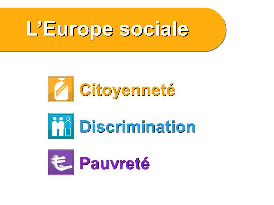 Citoyenneté Discrimination Pauvreté L'Europe sociale