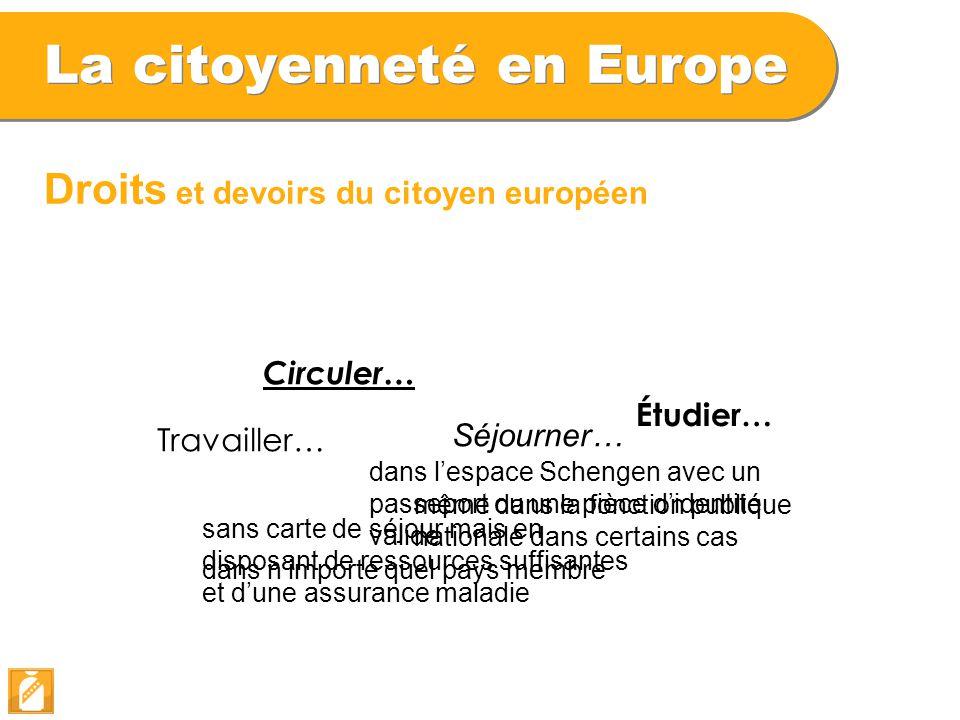La citoyenneté en Europe Droits et devoirs du citoyen européen Voter… aux élections municipales et à celles du Parlement européen être élu… conseiller municipal mais pas maire ni adjoint