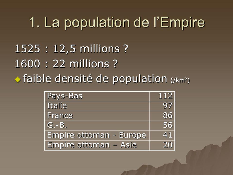 une population mobile  pression démographique  nomadisme  déportations (sürgün)  exode rural  réfugiés et immigrés –Juifs, Circassiens, Russes, Allemands…  révoltes Kızılbaş et Celali