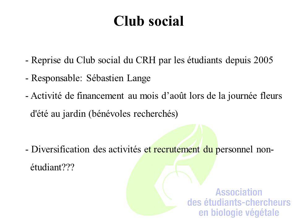 Club social - Reprise du Club social du CRH par les étudiants depuis 2005 - Responsable: Sébastien Lange - Activité de financement au mois d'août lors de la journée fleurs d été au jardin (bénévoles recherchés) - Diversification des activités et recrutement du personnel non- étudiant???