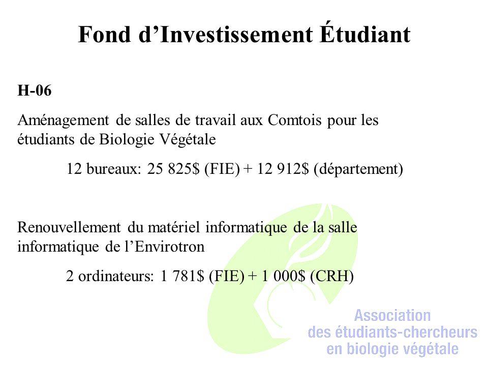 TOTAL des investissements 2005-2006: 52 600$ Fond d'Investissement Étudiant