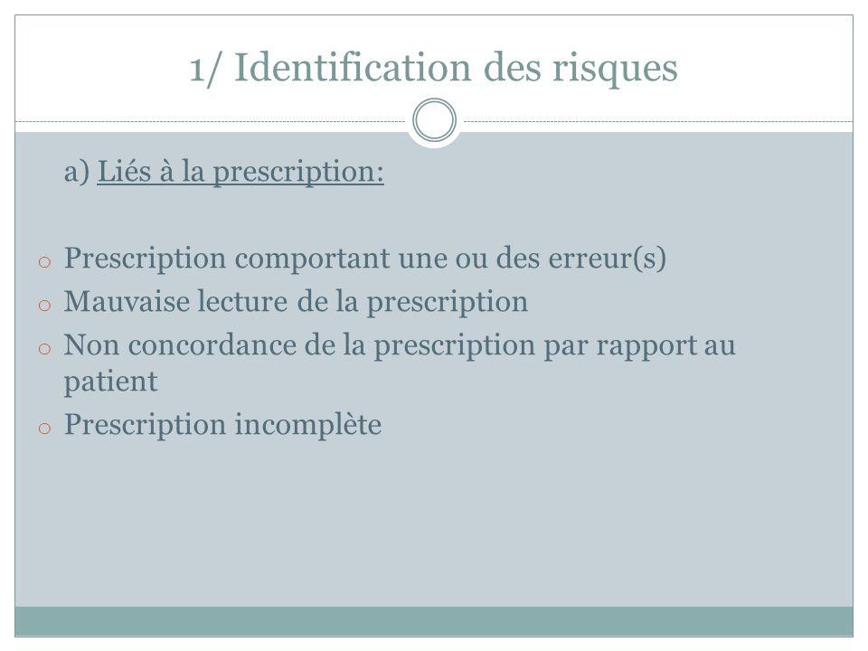 1/ Identification des risques a) Liés à la prescription: o Prescription comportant une ou des erreur(s) o Mauvaise lecture de la prescription o Non co