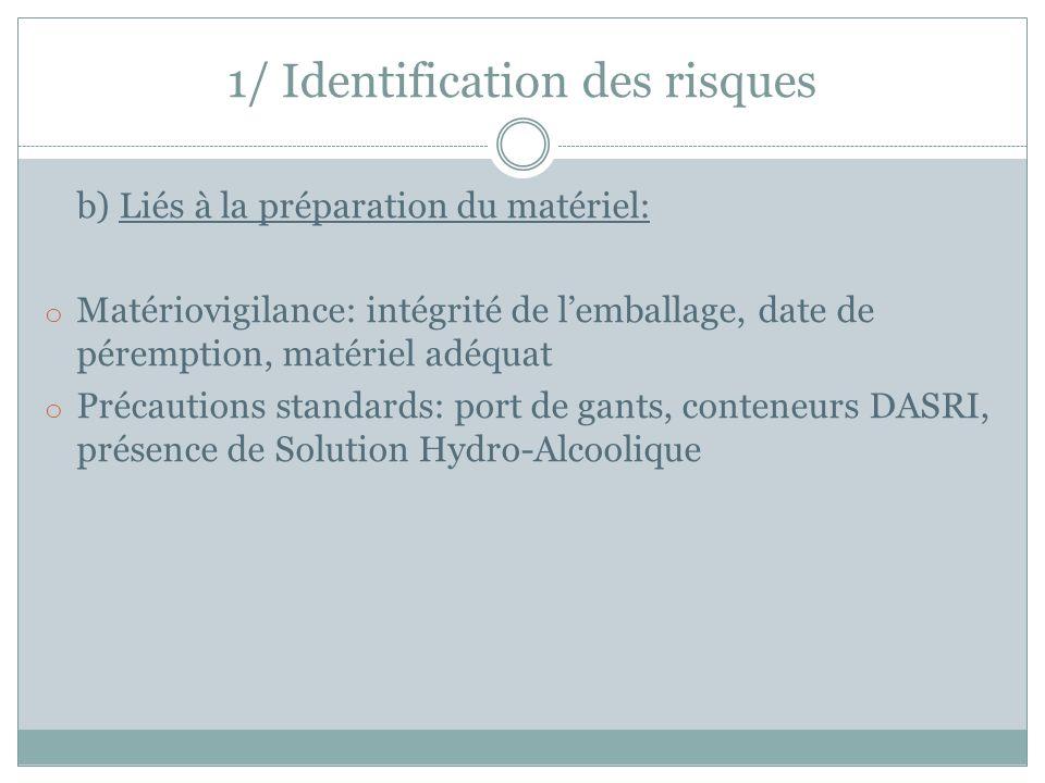1/ Identification des risques b) Liés à la préparation du matériel: o Matériovigilance: intégrité de l'emballage, date de péremption, matériel adéquat