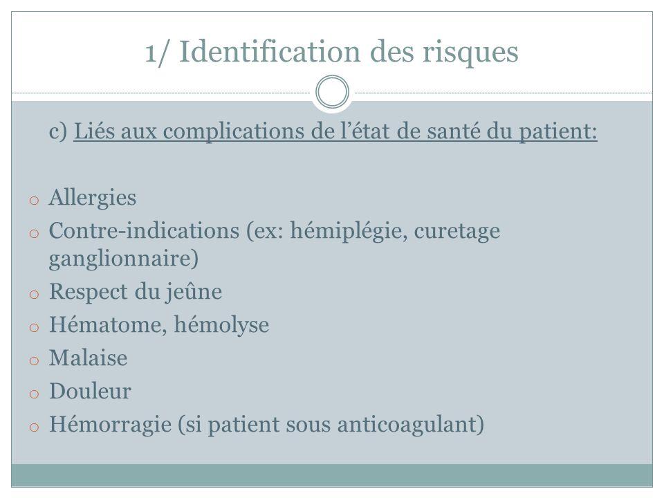 1/ Identification des risques c) Liés aux complications de l'état de santé du patient: o Allergies o Contre-indications (ex: hémiplégie, curetage gang