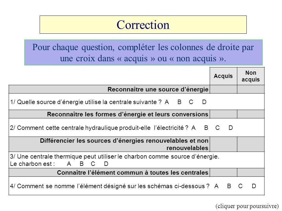 Réponse A : l'hélice Réponse B : le vent Réponse C : l'alternateur Réponse D : l'énergie électrique Question 1 Quelle source d'énergie utilise la centrale suivante .
