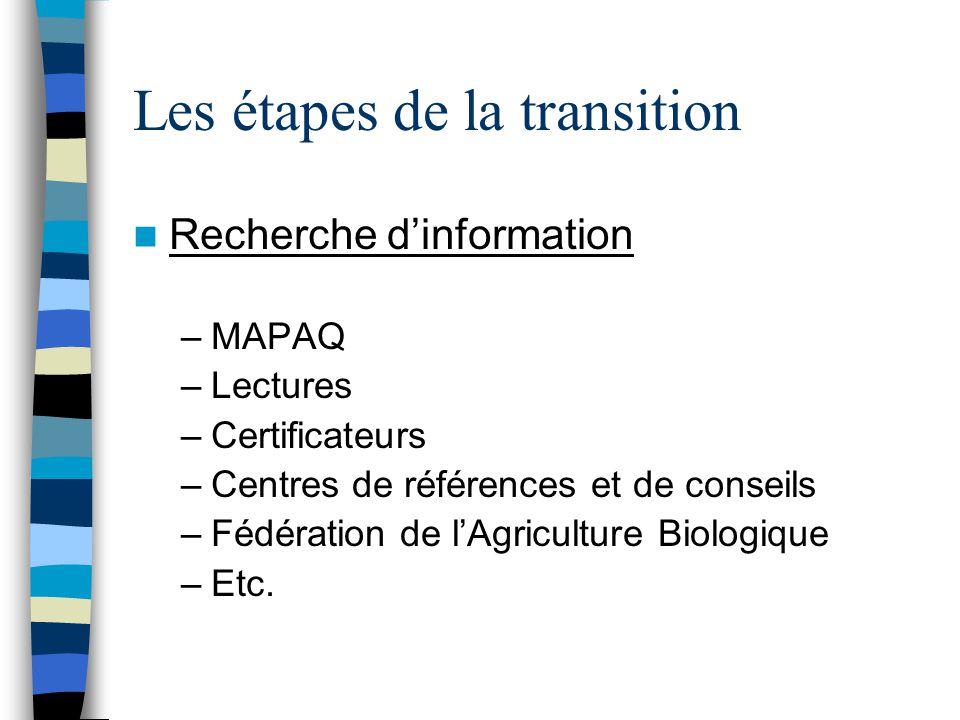 Les étapes de la transition Recherche d'information –MAPAQ –Lectures –Certificateurs –Centres de références et de conseils –Fédération de l'Agriculture Biologique –Etc.
