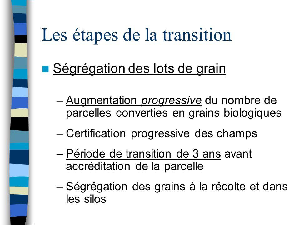 Les étapes de la transition Ségrégation des lots de grain –Augmentation progressive du nombre de parcelles converties en grains biologiques –Certification progressive des champs –Période de transition de 3 ans avant accréditation de la parcelle –Ségrégation des grains à la récolte et dans les silos