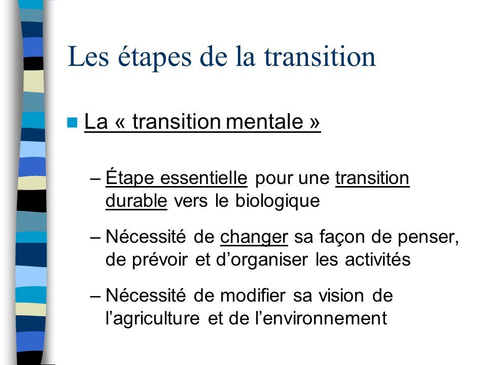 Les étapes de la transition La « transition mentale » –Étape essentielle pour une transition durable vers le biologique –Nécessité de changer sa façon de penser, de prévoir et d'organiser les activités –Nécessité de modifier sa vision de l'agriculture et de l'environnement
