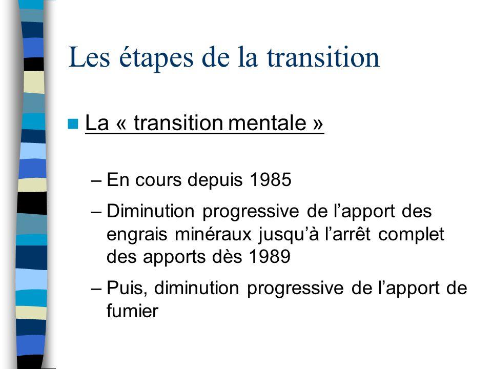 Les étapes de la transition La « transition mentale » –En cours depuis 1985 –Diminution progressive de l'apport des engrais minéraux jusqu'à l'arrêt complet des apports dès 1989 –Puis, diminution progressive de l'apport de fumier