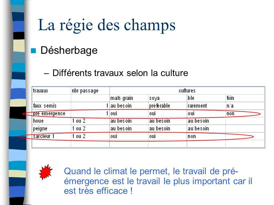 La régie des champs Désherbage –Différents travaux selon la culture Quand le climat le permet, le travail de pré- émergence est le travail le plus imp