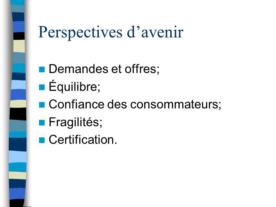 Perspectives d'avenir Demandes et offres; Équilibre; Confiance des consommateurs; Fragilités; Certification.