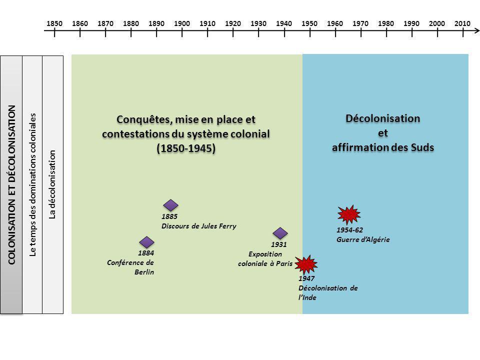 1850 1860 1870 1880 1890 1900 1910 1920 1930 1940 1950 1960 1970 1980 1990 2000 2010 COLONISATION ET DÉCOLONISATION Le temps des dominations coloniale