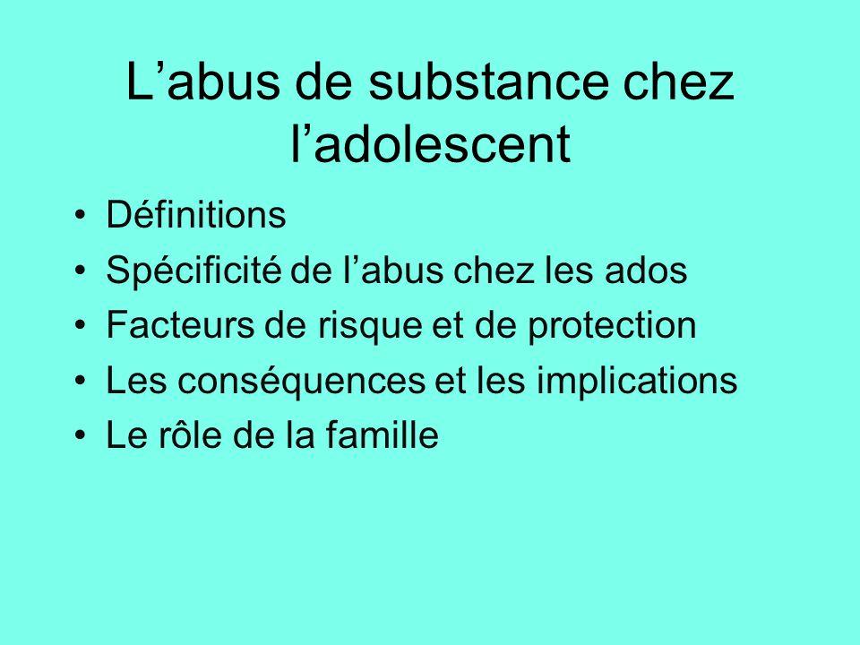 L'abus de substance chez l'adolescent Définitions Spécificité de l'abus chez les ados Facteurs de risque et de protection Les conséquences et les impl