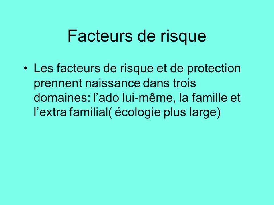 Facteurs de risque Les facteurs de risque et de protection prennent naissance dans trois domaines: l'ado lui-même, la famille et l'extra familial( éco