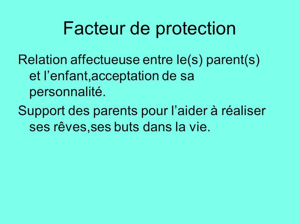 Facteur de protection Relation affectueuse entre le(s) parent(s) et l'enfant,acceptation de sa personnalité. Support des parents pour l'aider à réalis