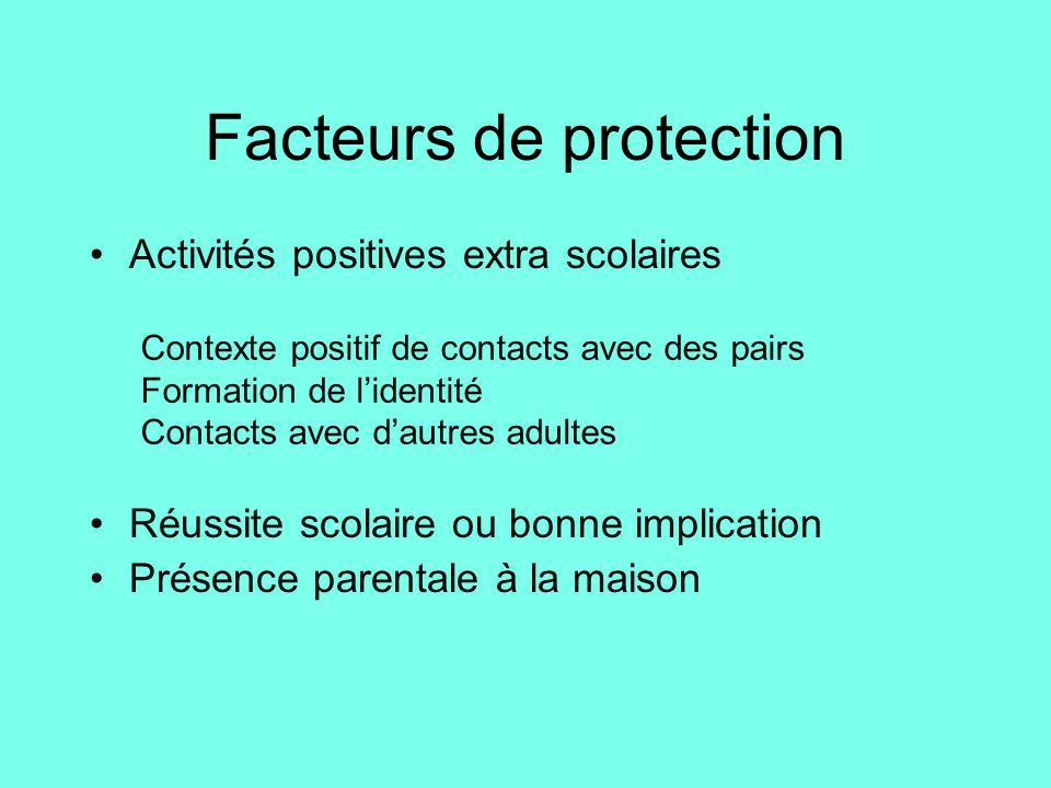 Facteurs de protection Activités positives extra scolaires Réussite scolaire ou bonne implication Présence parentale à la maison Contexte positif de c