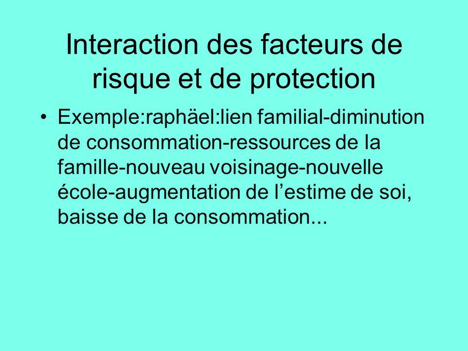 Interaction des facteurs de risque et de protection Exemple:raphäel:lien familial-diminution de consommation-ressources de la famille-nouveau voisinag