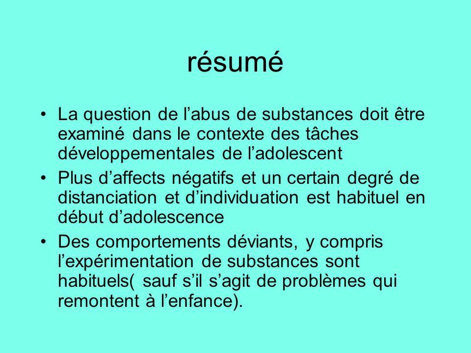 résumé La question de l'abus de substances doit être examiné dans le contexte des tâches développementales de l'adolescent Plus d'affects négatifs et