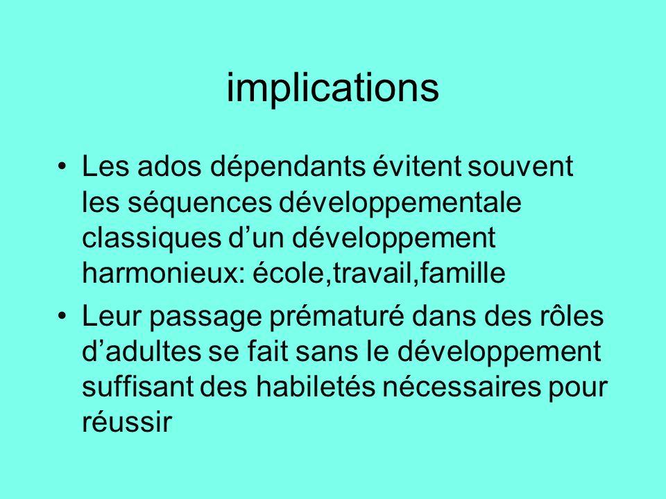 implications Les ados dépendants évitent souvent les séquences développementale classiques d'un développement harmonieux: école,travail,famille Leur p