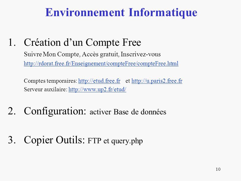 10 1.Création d'un Compte Free Suivre Mon Compte, Accès gratuit, Inscrivez-vous http://rdorat.free.fr/Enseignement/compteFree/compteFree.html Comptes temporaires: http://etud.free.fr et http://u.paris2.free.frhttp://etud.free.frhttp://u.paris2.free.fr Serveur auxilaire: http://www.up2.fr/etud/http://www.up2.fr/etud/ 2.Configuration: activer Base de données 3.Copier Outils: FTP et query.php Environnement Informatique