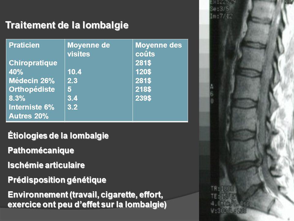 Traitement de la lombalgie Praticien Chiropratique 40% Médecin 26% Orthopédiste 8.3% Interniste 6% Autres 20% Moyenne de visites 10.4 2.3 5 3.4 3.2 Mo
