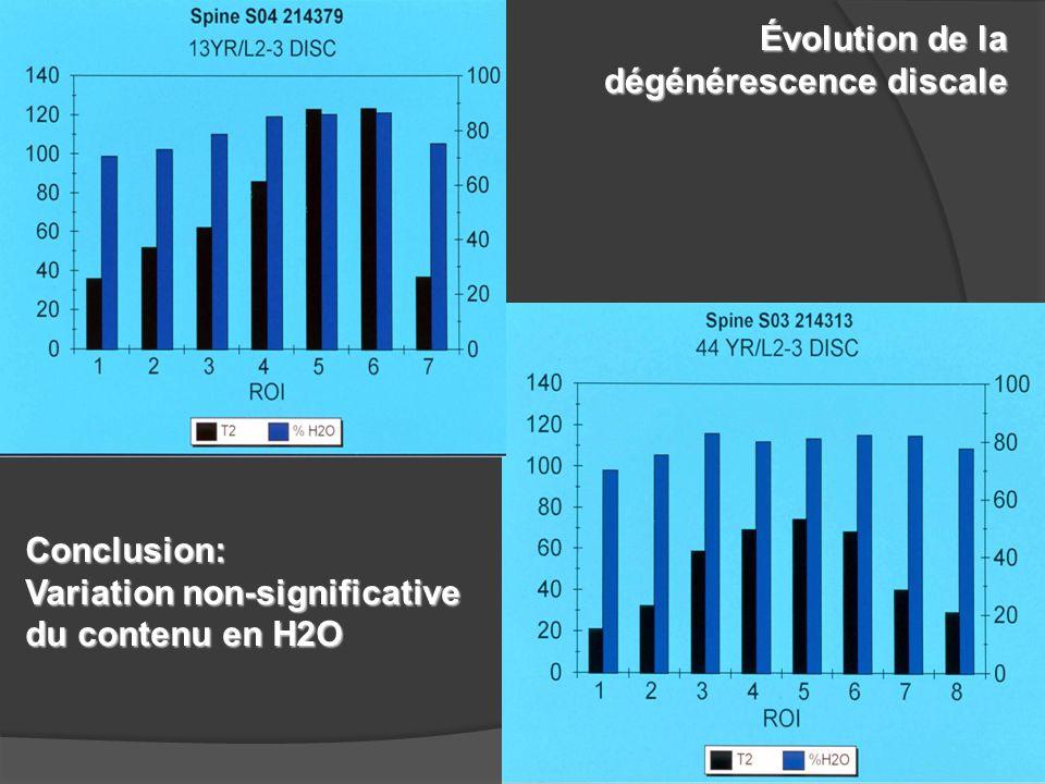 Évolution de la dégénérescence discale Conclusion: Variation non-significative du contenu en H2O