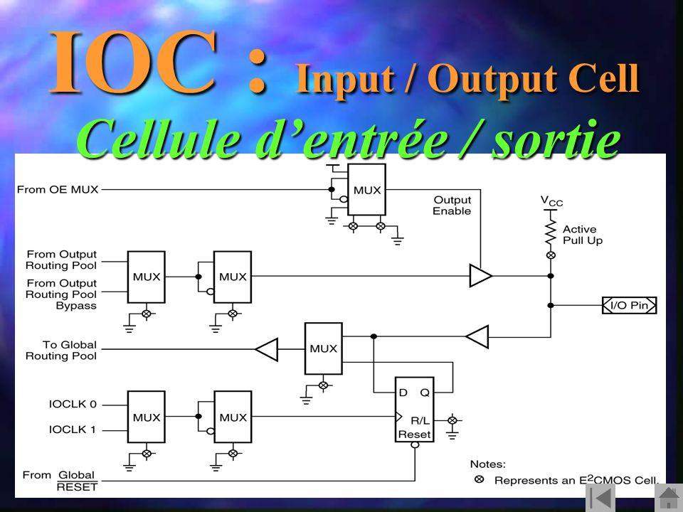 IOC : Input / Output Cell Cellule d'entrée / sortie