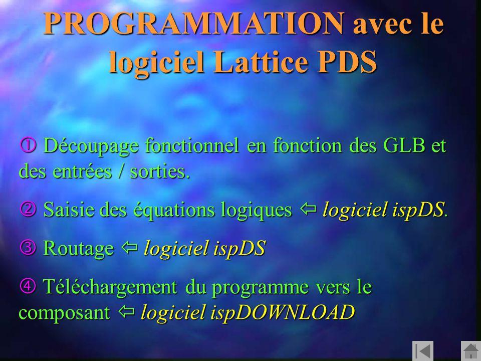 PROGRAMMATION avec le logiciel Lattice PDS  Découpage fonctionnel en fonction des GLB et des entrées / sorties.