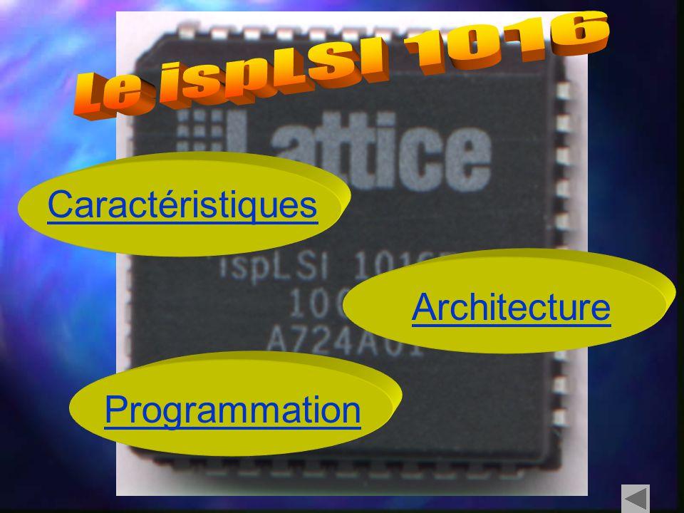 Caractéristiques Architecture Programmation