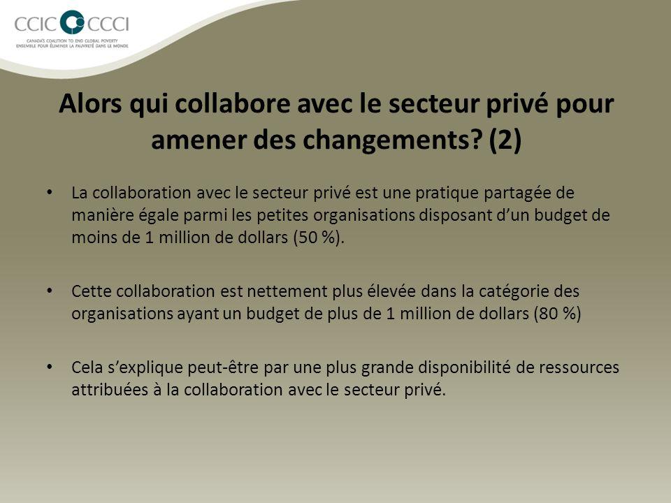 Alors qui collabore avec le secteur privé pour amener des changements? (2) La collaboration avec le secteur privé est une pratique partagée de manière